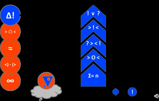 The up2U protocol